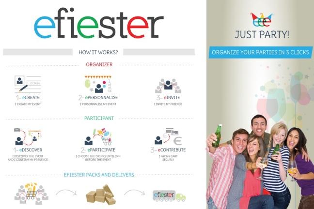 efiester-GEW50